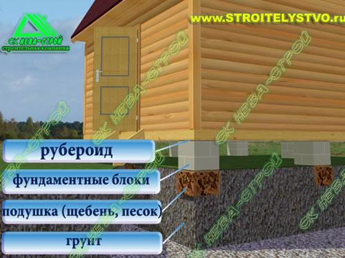 """"""",""""www.stroitelystvo.ru"""